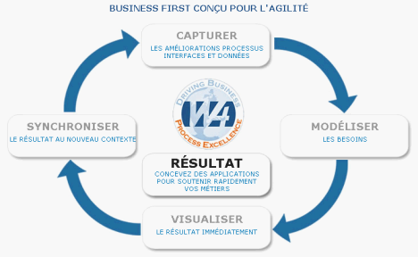 business-first