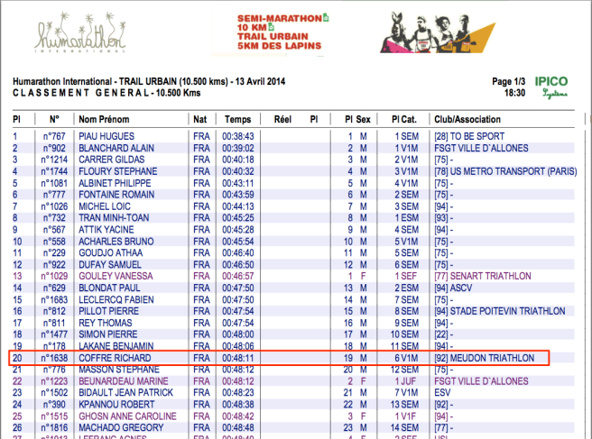 classement-humarathon-2014-modifie 2014-04-22 à 18.15.03
