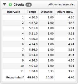 humarathon-temps-de-passage 2014-04-22 à 18.31.41