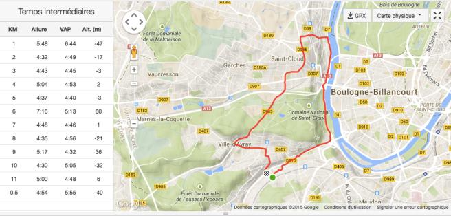 02_27_2015_Sèvres__IDF__France___Course_à_pied___Strava