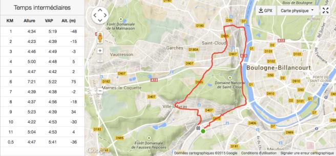 20150302-parcours