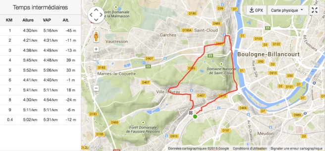 20150408-parcours