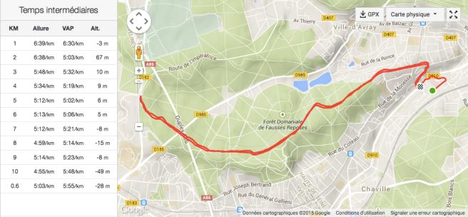 20150506-parcours