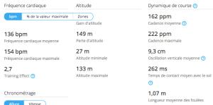 20150620-dynamique-de-course