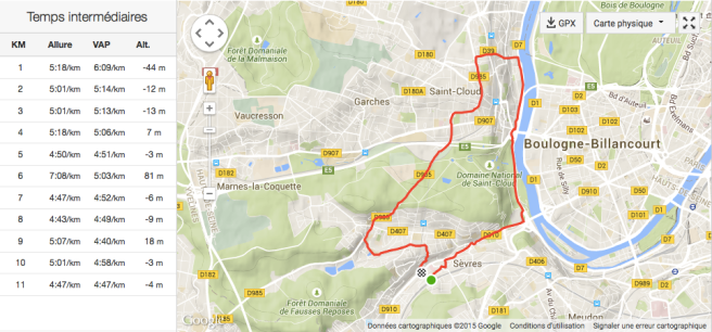 20150716-allure-parcours
